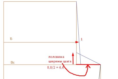 Как построить сетку для выкройки фото 640